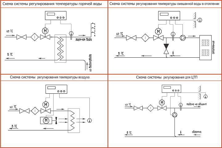 Задвижка изображение на схеме